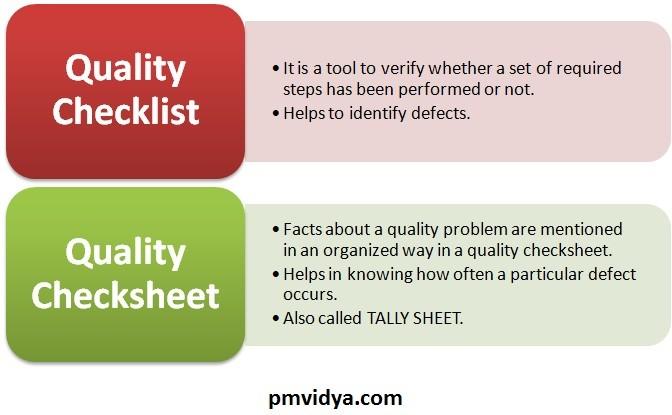 Qualitychecklist and QualityChecksheet
