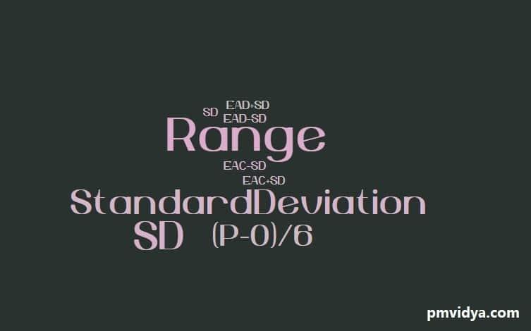 Range of activity estimates vs standard deviation