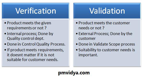 verification vs validation